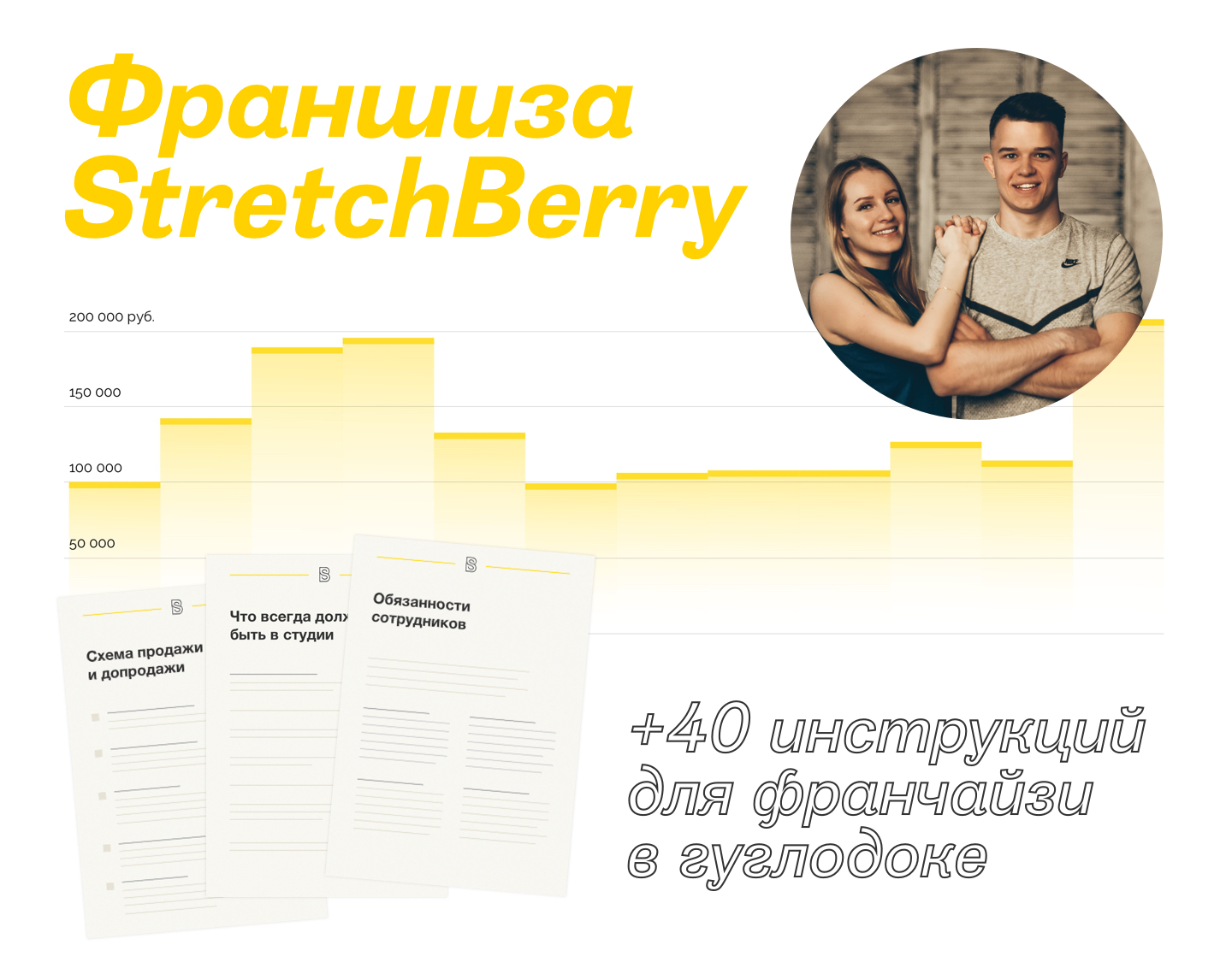 Презентация франшизы StretchBerry картинка